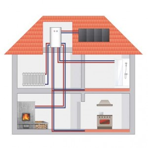 приборы отопления для дома